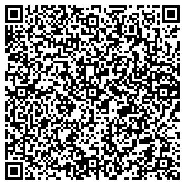 QR-код с контактной информацией организации НИКОЛАЕВСКОЕ ОБЛТЕПЛОЭНЕРГО, ОБЛАСТНОЕ КП