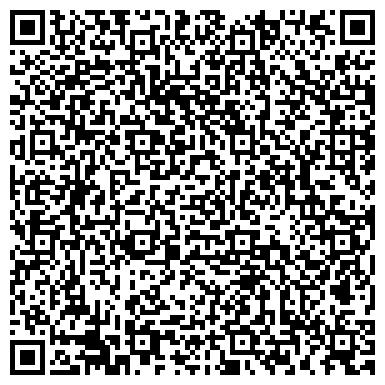 QR-код с контактной информацией организации НИКОЛАЕВ, ВАГОННОЕ ДЕПО ОДЕССКОЙ ЖЕЛЕЗНОЙ ДОРОГИ, ГП