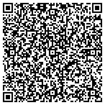 QR-код с контактной информацией организации СОНЯЧНЕ, НАУЧНО-ИССЛЕДОВАТЕЛЬСКОЕ ГП