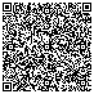 QR-код с контактной информацией организации СОВЭНЕРГОРЕСУРС, НПП, ООО