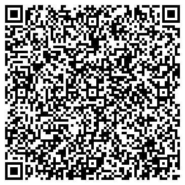 QR-код с контактной информацией организации ОБЛАГРОПРОМТЕХНИКА, ОАО