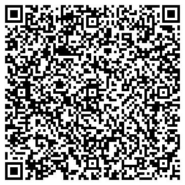 QR-код с контактной информацией организации Премьер, мясная лавка