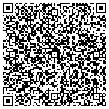QR-код с контактной информацией организации ОАО АБ Газпромбанк