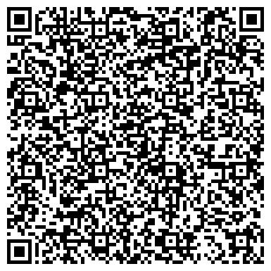 QR-код с контактной информацией организации АВАНГАРД, САНАТОРИЙ, ФИЛИАЛ ЗАО УКРПРОФЗДРАВНИЦА