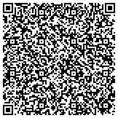 QR-код с контактной информацией организации НЕМИРОВСКИЕ ЭЛЕКТРИЧЕСКИЕ СЕТИ, СТРУКТУРНАЯ ЕДИНИЦА ОАО ВИННИЦАОБЛЭНЕРГО