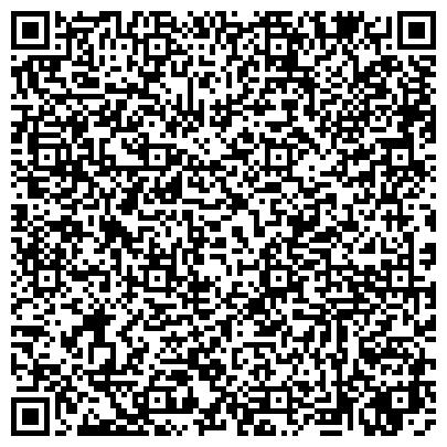 QR-код с контактной информацией организации ОАО Центрально-Черноземный банк Сбербанка России