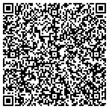 QR-код с контактной информацией организации НЕЖИНСКИЙ ЖИРКОМБИНАТ, ОАО