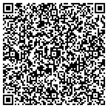 QR-код с контактной информацией организации НЕФТЕХИМИК-ПРИКАРПАТЬЕ, ОАО
