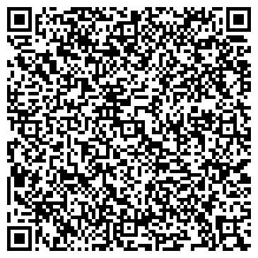 QR-код с контактной информацией организации ЦЫБУЛОВСЕЛЬМАШ, ОАО
