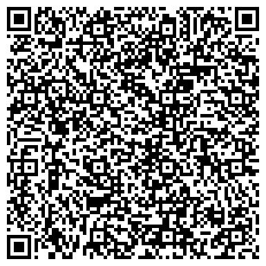 QR-код с контактной информацией организации ГИНЕКОЛОГИЧЕСКАЯ БОЛЬНИЦА № 5