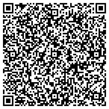 QR-код с контактной информацией организации ИМ.МИЧУРИНА, АГРОФИРМА, ООО