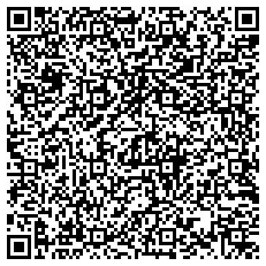 QR-код с контактной информацией организации Автомобильные стартеры и генераторы