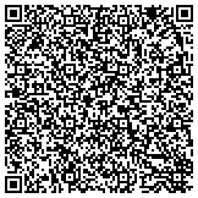 QR-код с контактной информацией организации ООО Независимая Экспертиза