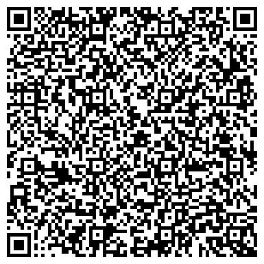 QR-код с контактной информацией организации УПРАВЛЕНИЕ ГРАДОСТРОИТЕЛЬСТВА И АРХИТЕКТУРЫ, ГП