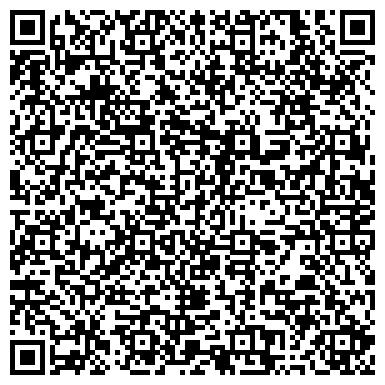 QR-код с контактной информацией организации УПРАВЛЕНИЕ СЕЛЬСКОГО ХОЗЯЙСТВА И ПРОДОВОЛЬСТВИЯ, ГП