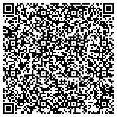 QR-код с контактной информацией организации Дополнительный офис № 5281/0254