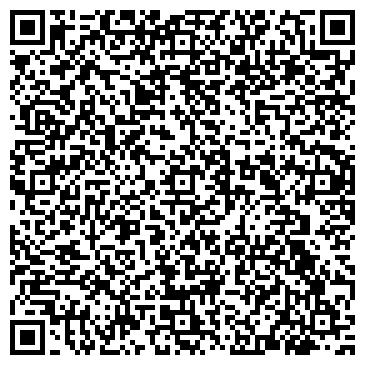 QR-код с контактной информацией организации Дополнительный офис № 5281/0582