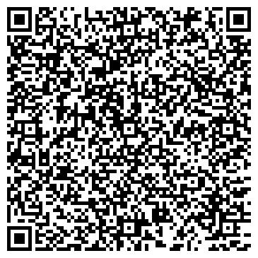 QR-код с контактной информацией организации ИНДУСТРИАЛЬНЫЙ КРЕДИТ БАНК КБ
