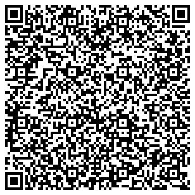 QR-код с контактной информацией организации ИНТЕРНАЦИОНАЛЬНЫЙ ТОРГОВЫЙ БАНК КБ