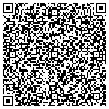 QR-код с контактной информацией организации МЕДПРОМИНВЕСТБАНК АКБ
