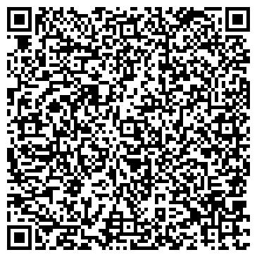 QR-код с контактной информацией организации НАЦИОНАЛЬНЫЙ ПРОМЫШЛЕННЫЙ БАНК КБ