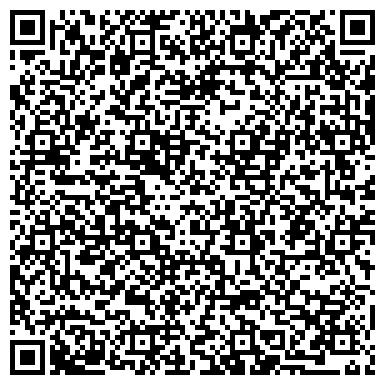 QR-код с контактной информацией организации ФЕДЕРАЛЬНЫЙ БАНК ИННОВАЦИЙ И РАЗВИТИЯ АКБ