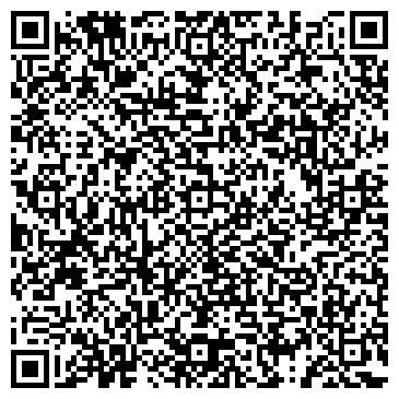 QR-код с контактной информацией организации МЕДИЦИНСКОЕ УЧИЛИЩЕ № 30, ГОУ