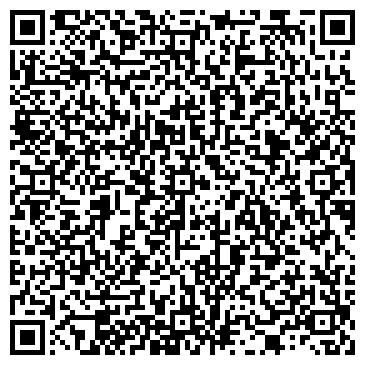 QR-код с контактной информацией организации ПРОКУРАТУРА ИССЫК-КУЛЬСКОЙ ОБЛАСТИ