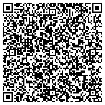 QR-код с контактной информацией организации ПРОМЫШЛЕННАЯ КОМПРЕССОРНАЯ ТЕХНИКА