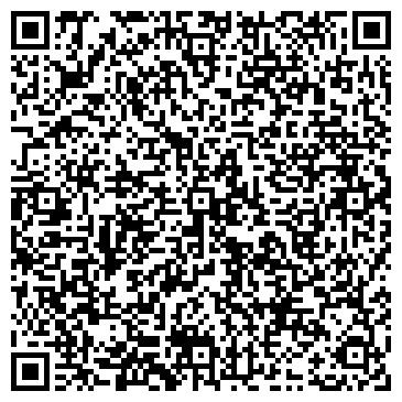 QR-код с контактной информацией организации Отдел по обеспечению деятельности управы