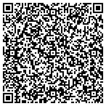 QR-код с контактной информацией организации Сектор по вопросам потребительского рынка и услуг