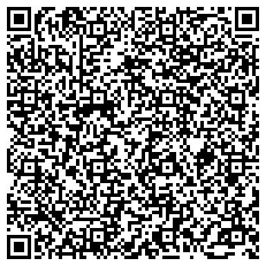 QR-код с контактной информацией организации Сектор по организационным вопросам, социальной защиты населения, взаимодействию с органами местного самоуправления, работе с общественными объединениями, населением, труда, занятости
