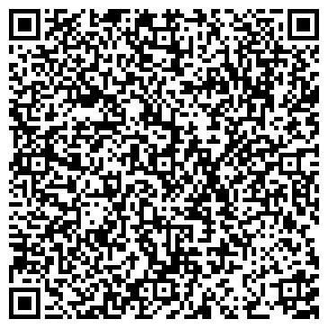 QR-код с контактной информацией организации ФОНД РАЗВИТИЯ ЭКОНОМИКИ
