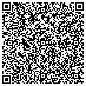 QR-код с контактной информацией организации ЦЕНТР СЕМЕЙНОЙ МЕДИЦИНЫ