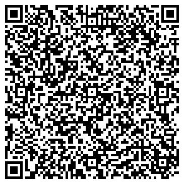 QR-код с контактной информацией организации МедФармИнвест