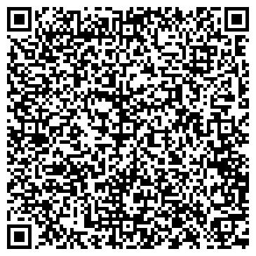 QR-код с контактной информацией организации КТО ЕСТЬ КТО В МЕДИЦИНЕ