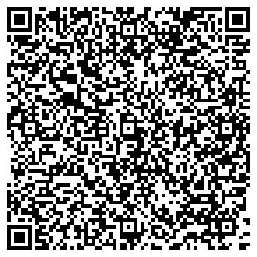 QR-код с контактной информацией организации КТО ЕСТЬ КТО В ОБРАЗОВАНИИ И НАУКЕ