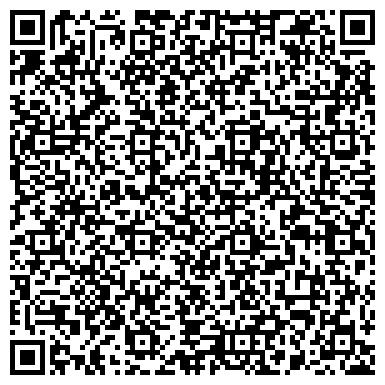QR-код с контактной информацией организации ИП Огарков А.Ф.