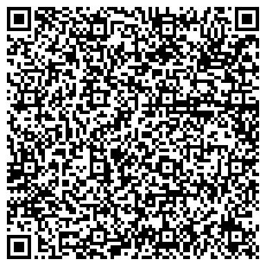 QR-код с контактной информацией организации Упаковочные материалы, магазин, ИП Лукашенко А.В.