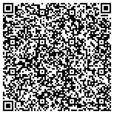 QR-код с контактной информацией организации ИССЫК-КУЛЬСКИЙ ОБЛАСТНОЙ ЦЕНТР ГОССАНЭПИДНАДЗОРА