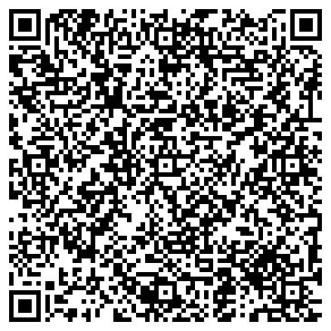 QR-код с контактной информацией организации МАГИСТРАЛЬНЕФТЕОРГСИНТЕЗ