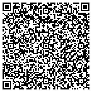 QR-код с контактной информацией организации Банкомат, Сбербанк России, ОАО, г. Ессентуки