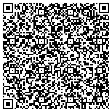 QR-код с контактной информацией организации СОЛНЦЕВСКИЙ РАЙОННЫЙ СУД