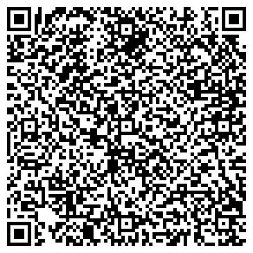 QR-код с контактной информацией организации Дополнительный офис № 5281/0170