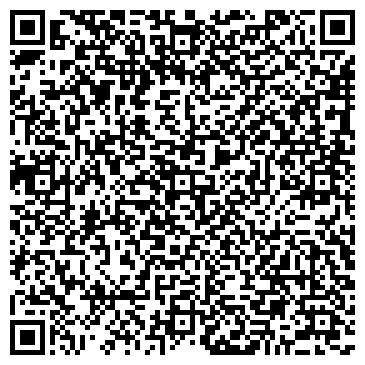 QR-код с контактной информацией организации Дополнительный офис № 5281/01691