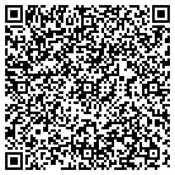 QR-код с контактной информацией организации СИТИБАНК КБ