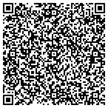 QR-код с контактной информацией организации Главная идея