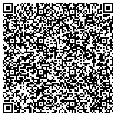 QR-код с контактной информацией организации АБР СтройЛит Окно