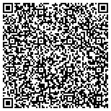 QR-код с контактной информацией организации МНТК ИМ. АКАДЕМИКА С.Н. ФЁДОРОВА
