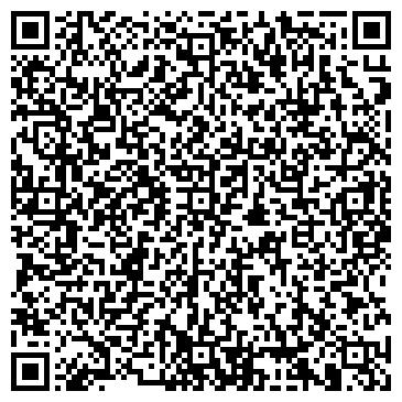 QR-код с контактной информацией организации ШКОЛА ЗДОРОВЬЯ № 129
